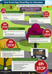 Your Event-App Road Map for Attendees