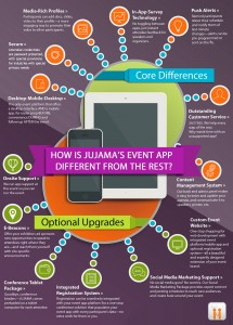 How is JUJAMA's event app different from the rest?