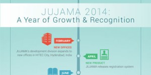 JUJAMA 2014: A Year of Growth & Recognition